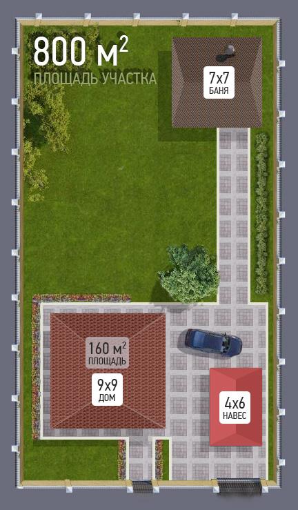 размер участка для строительства дома